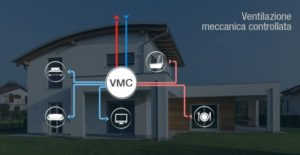 Ventilazione Meccanica Controllata Simac Solar