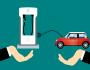 La prima classifica mondiale della mobilità elettrica